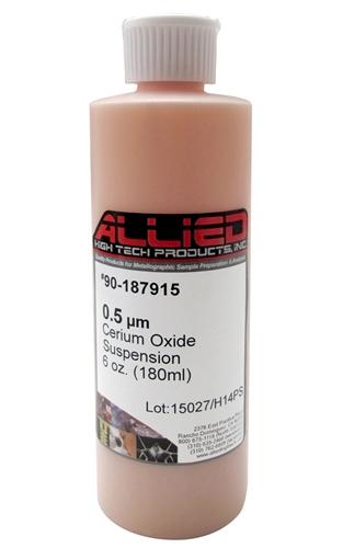 Cerium Oxide Suspension