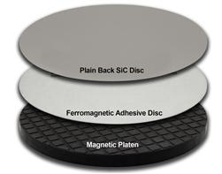 Ferromagnetic Adhesive Discs